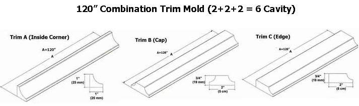 Cultured Marble Trim Molds