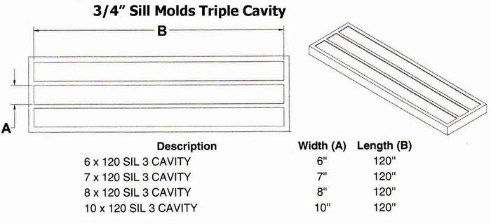 "Three Cavity 3/4"" Flat Window Sill Mold"
